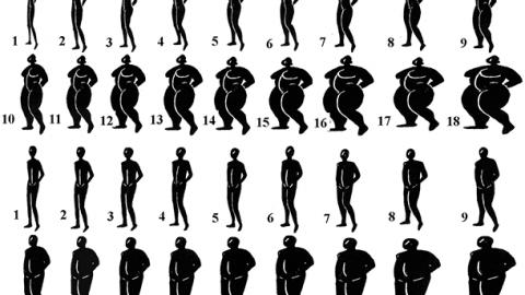 Covid-19et obésité, la pandémie oubliée